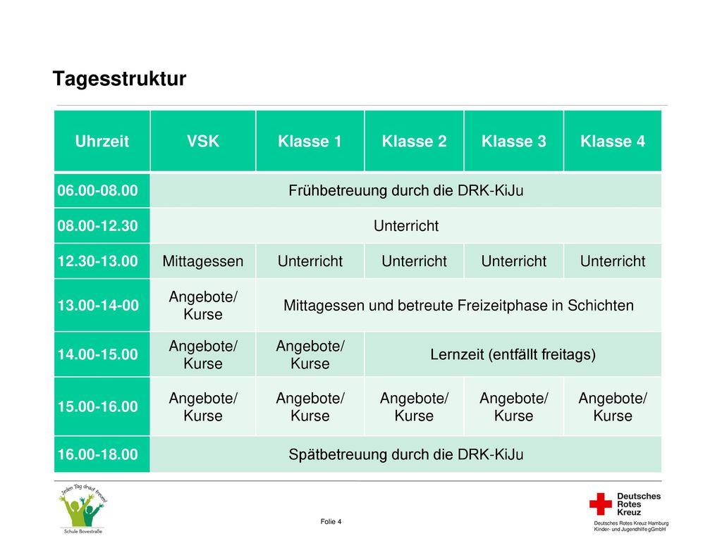 Tagesstruktur In den InFerien Uhrzeit VSK Klasse 1 Klasse 2 Klasse 3
