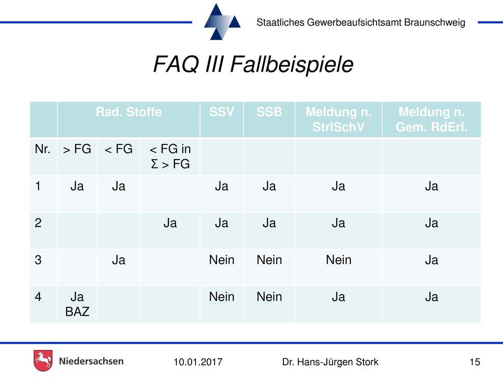 FAQ III Fallbeispiele Rad. Stoffe SSV SSB Meldung n. StrlSchV