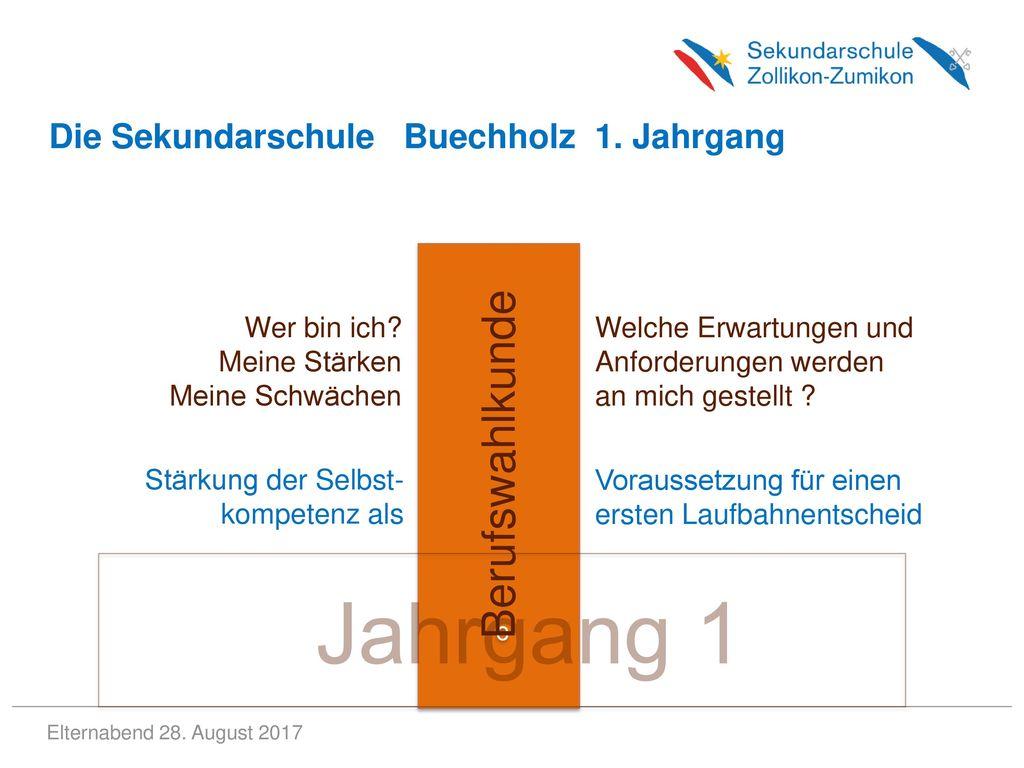 Jahrgang 1 Berufswahlkunde Die Sekundarschule Buechholz 1. Jahrgang