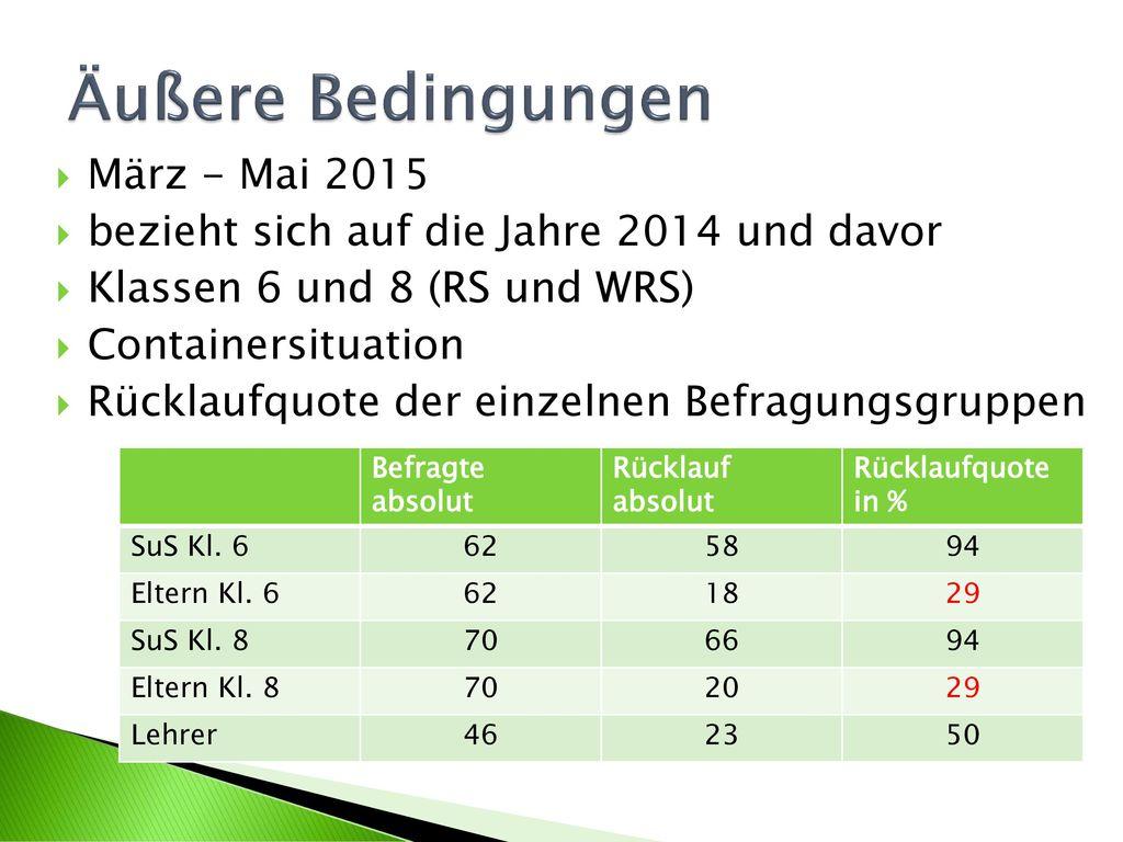 Äußere Bedingungen März - Mai 2015