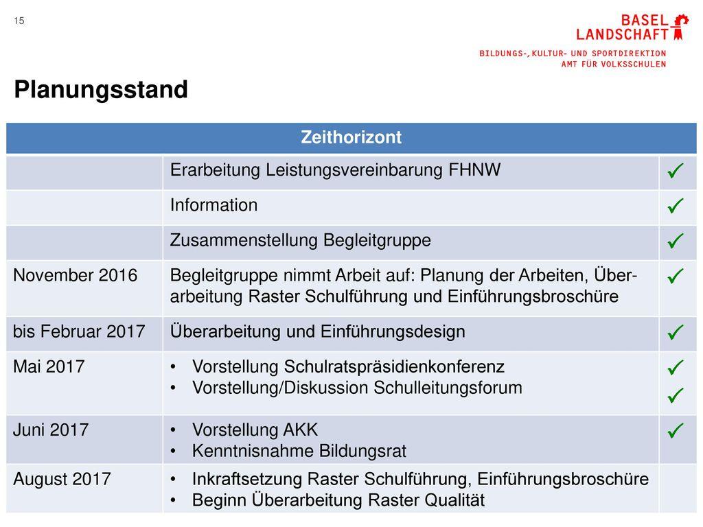 Planungsstand  Zeithorizont Erarbeitung Leistungsvereinbarung FHNW