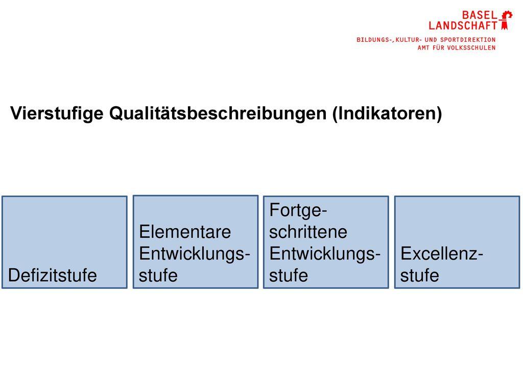 Vierstufige Qualitätsbeschreibungen (Indikatoren)