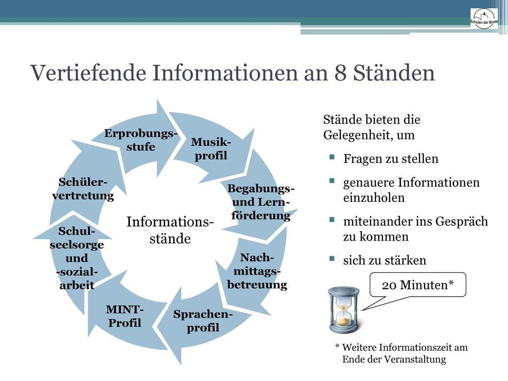 Vertiefende Informationen an 8 Ständen