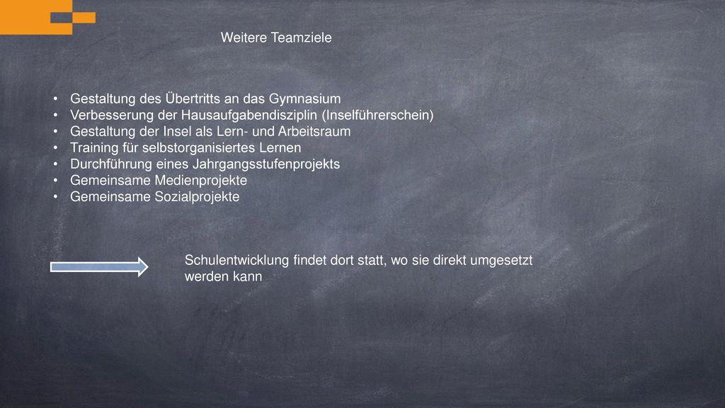 Weitere Teamziele Gestaltung des Übertritts an das Gymnasium. Verbesserung der Hausaufgabendisziplin (Inselführerschein)