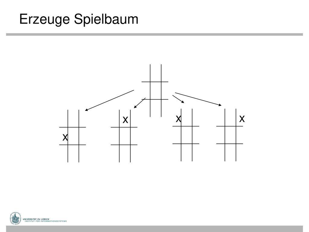 Erzeuge Spielbaum x x x x