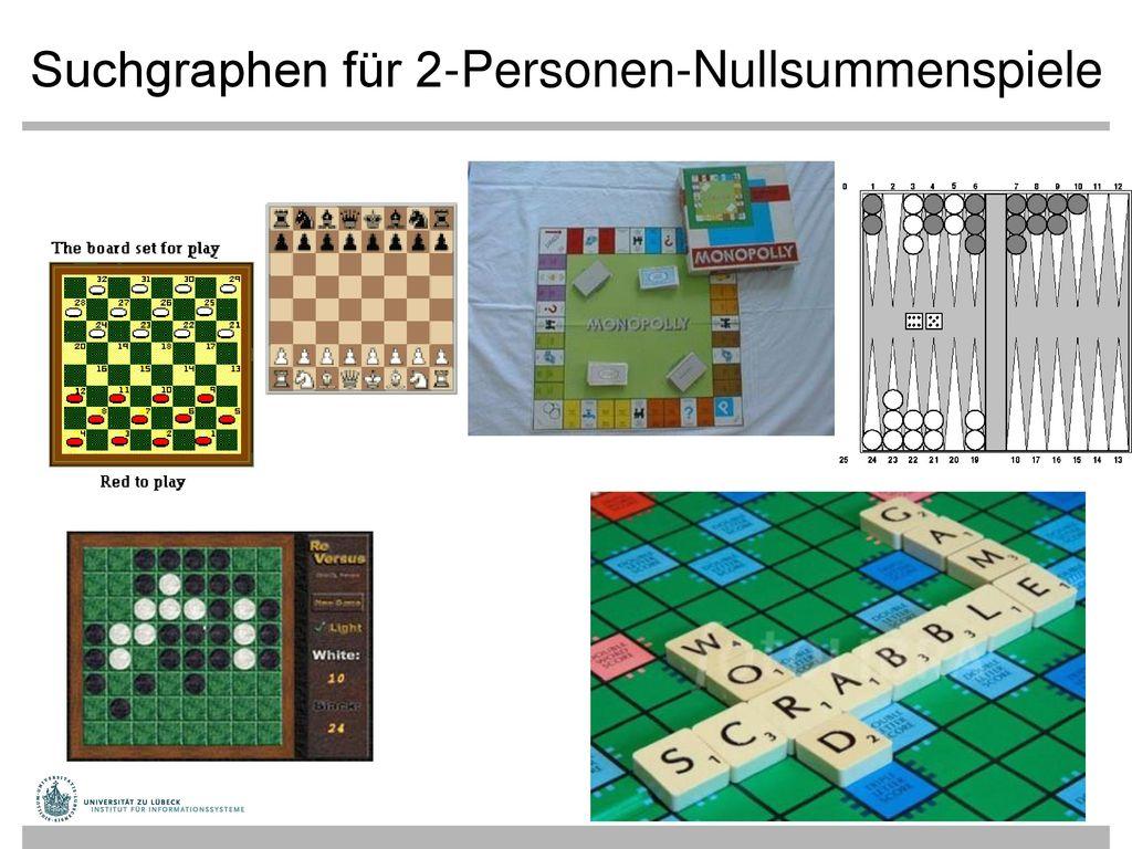 Suchgraphen für 2-Personen-Nullsummenspiele