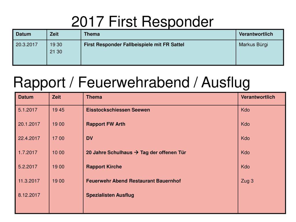 Rapport / Feuerwehrabend / Ausflug
