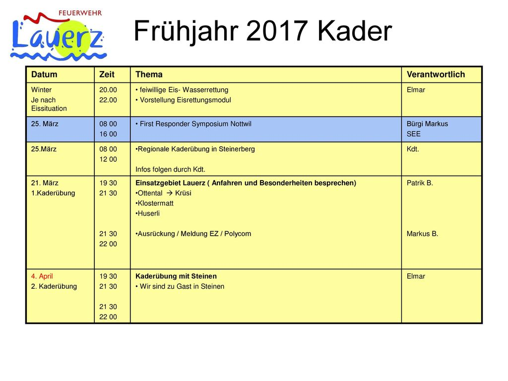 Frühjahr 2017 Kader Datum Zeit Thema Verantwortlich Winter