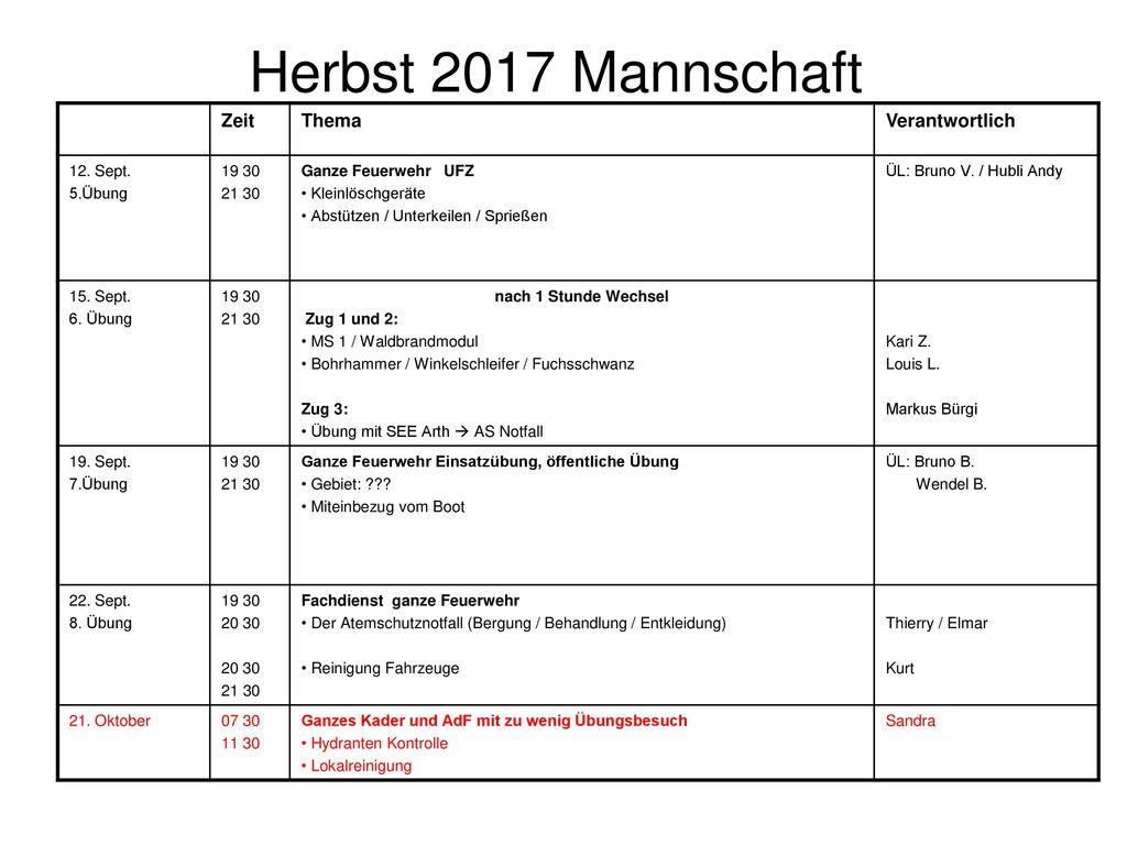 Herbst 2017 Mannschaft Zeit Thema Verantwortlich 12. Sept. 5.Übung