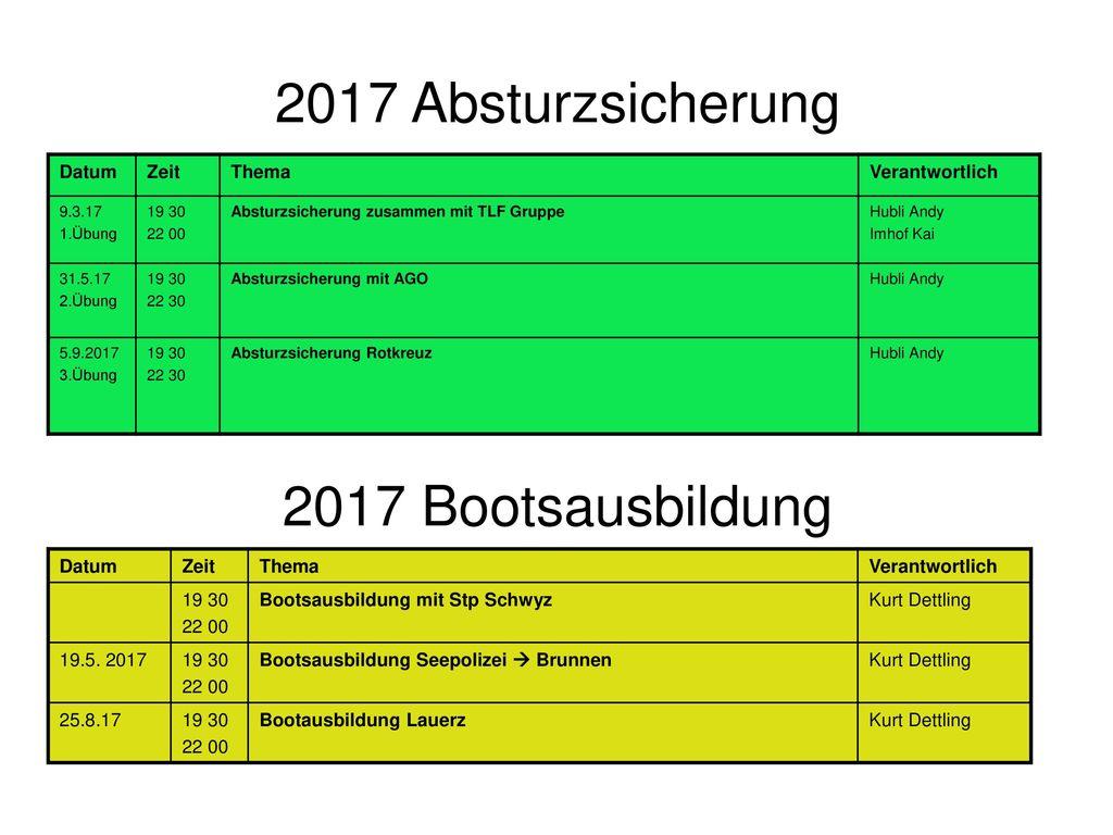2017 Absturzsicherung 2017 Bootsausbildung Datum Zeit Thema