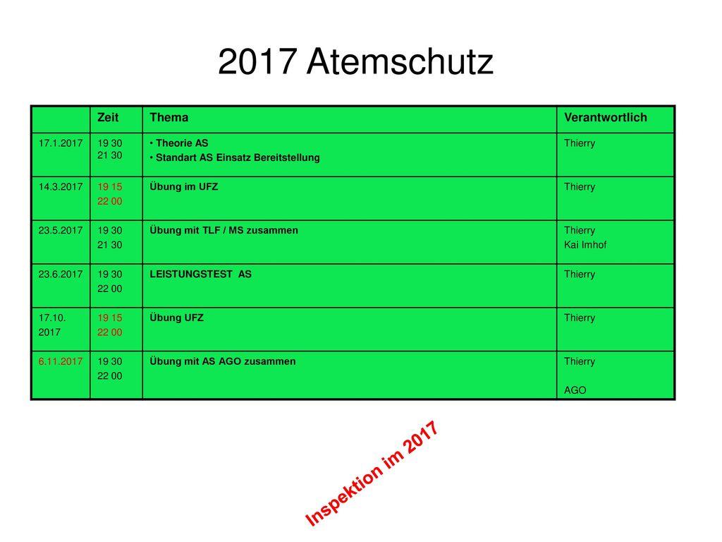 2017 Atemschutz Inspektion im 2017 Zeit Thema Verantwortlich 17.1.2017