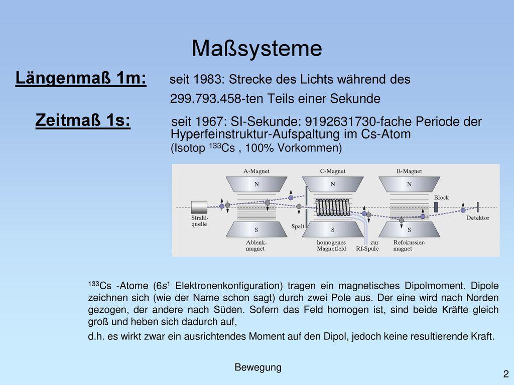 Maßsysteme Längenmaß 1m: seit 1983: Strecke des Lichts während des