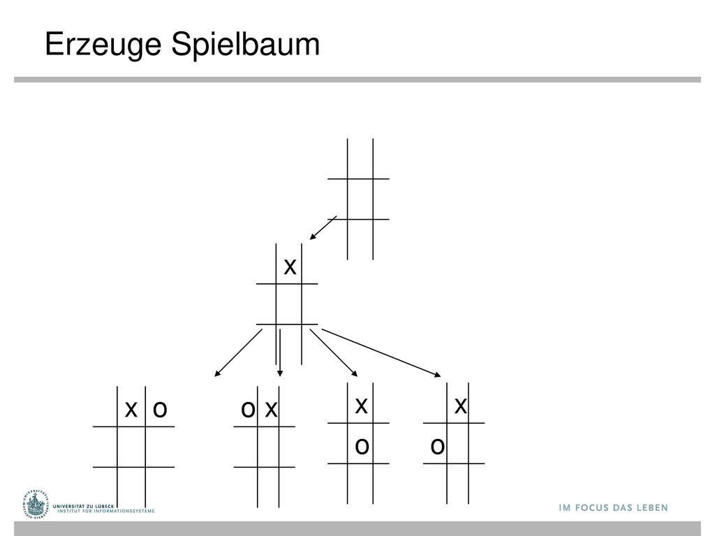 Erzeuge Spielbaum x x o o x x o x o