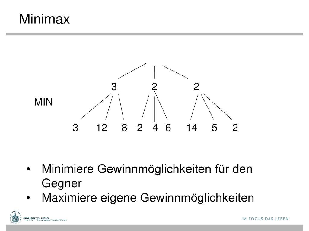Minimax Minimiere Gewinnmöglichkeiten für den Gegner