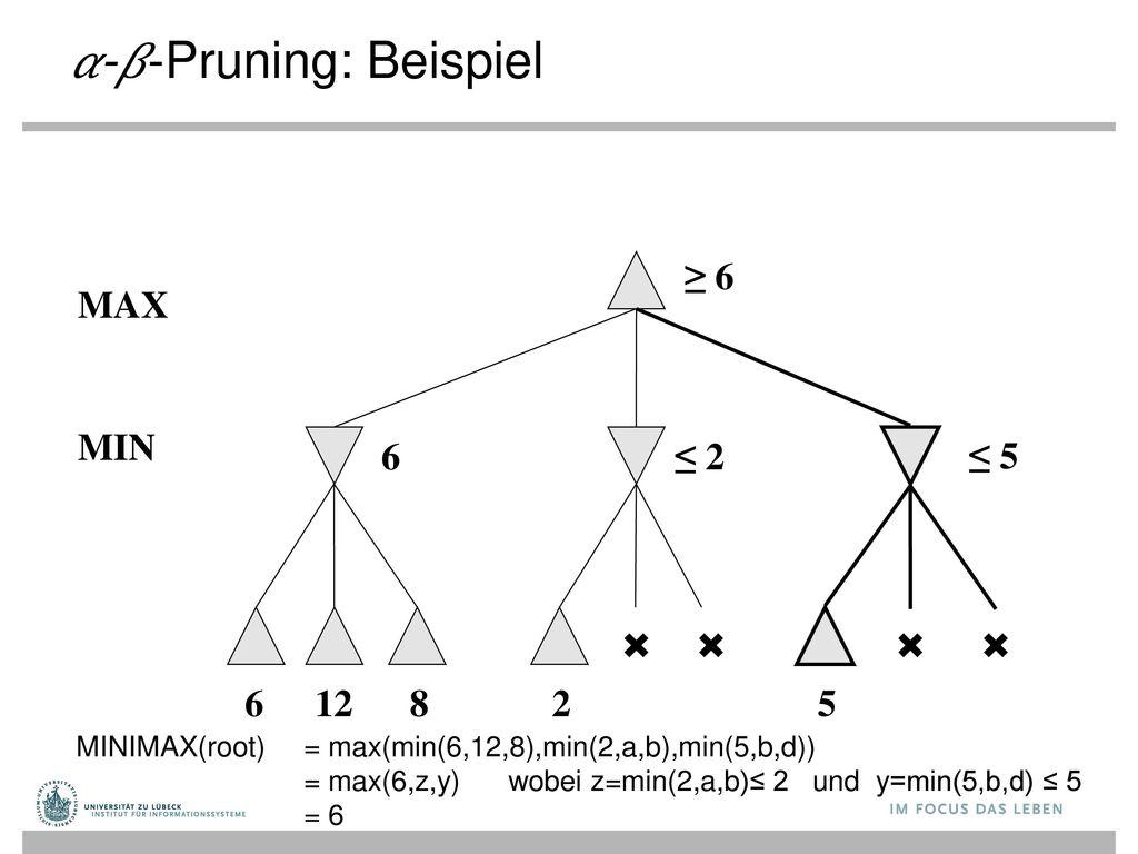 𝛼-𝛽-Pruning: Beispiel