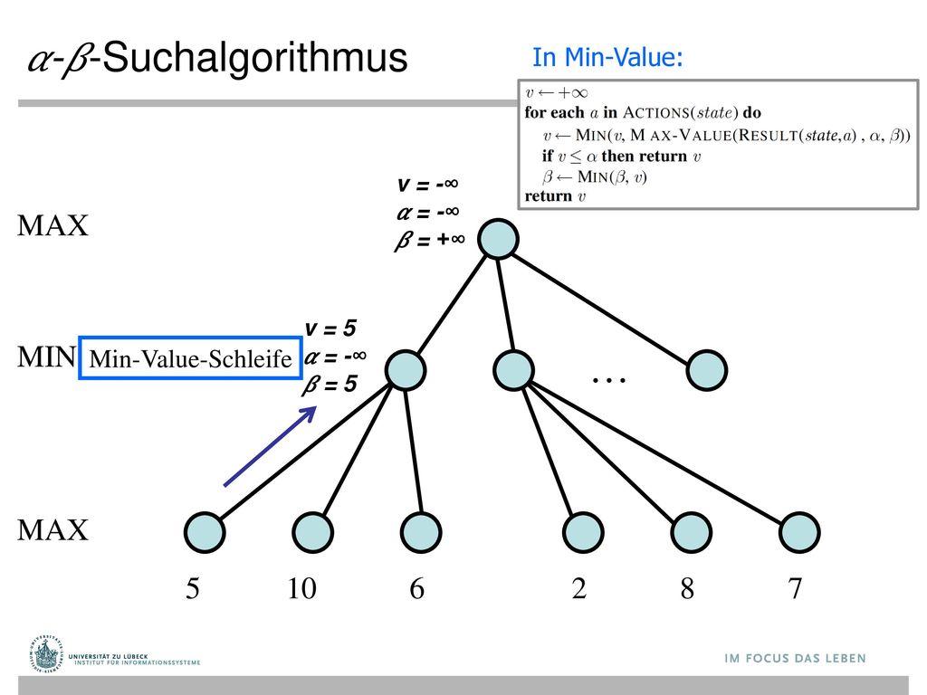 𝛼-𝛽-Suchalgorithmus … MAX MIN MAX 5 10 6 2 8 7 In Min-Value: