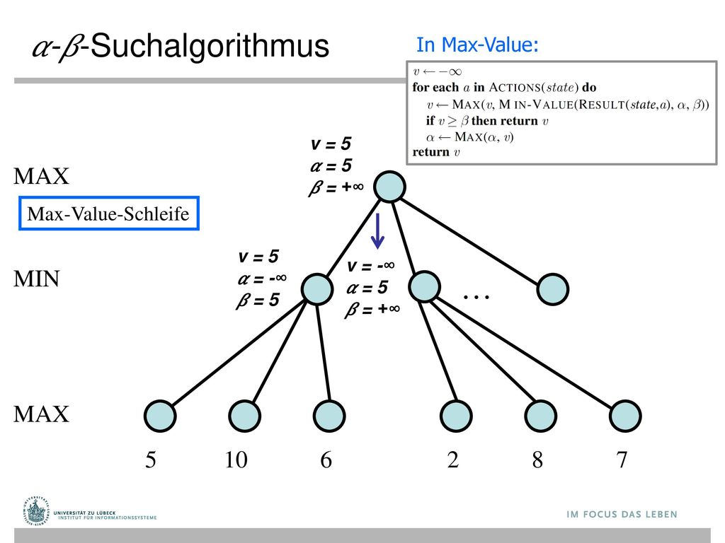 𝛼-𝛽-Suchalgorithmus … MAX MIN MAX In Max-Value: