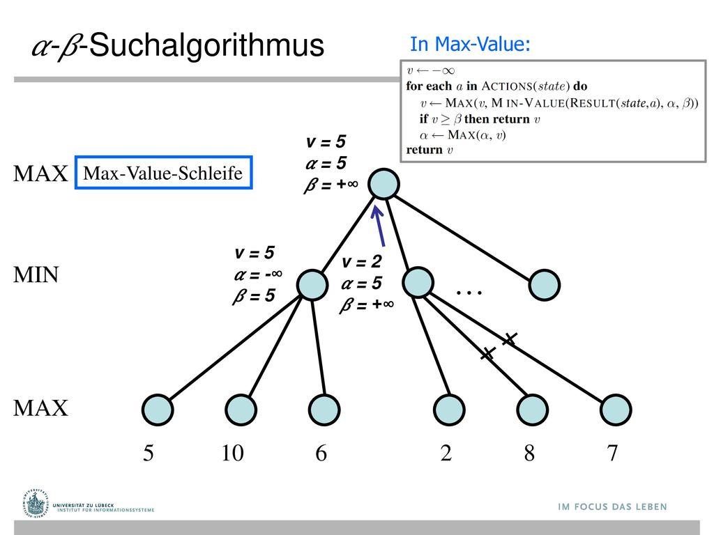 𝛼-𝛽-Suchalgorithmus … MAX MIN MAX 5 10 6 2 8 7 In Max-Value: