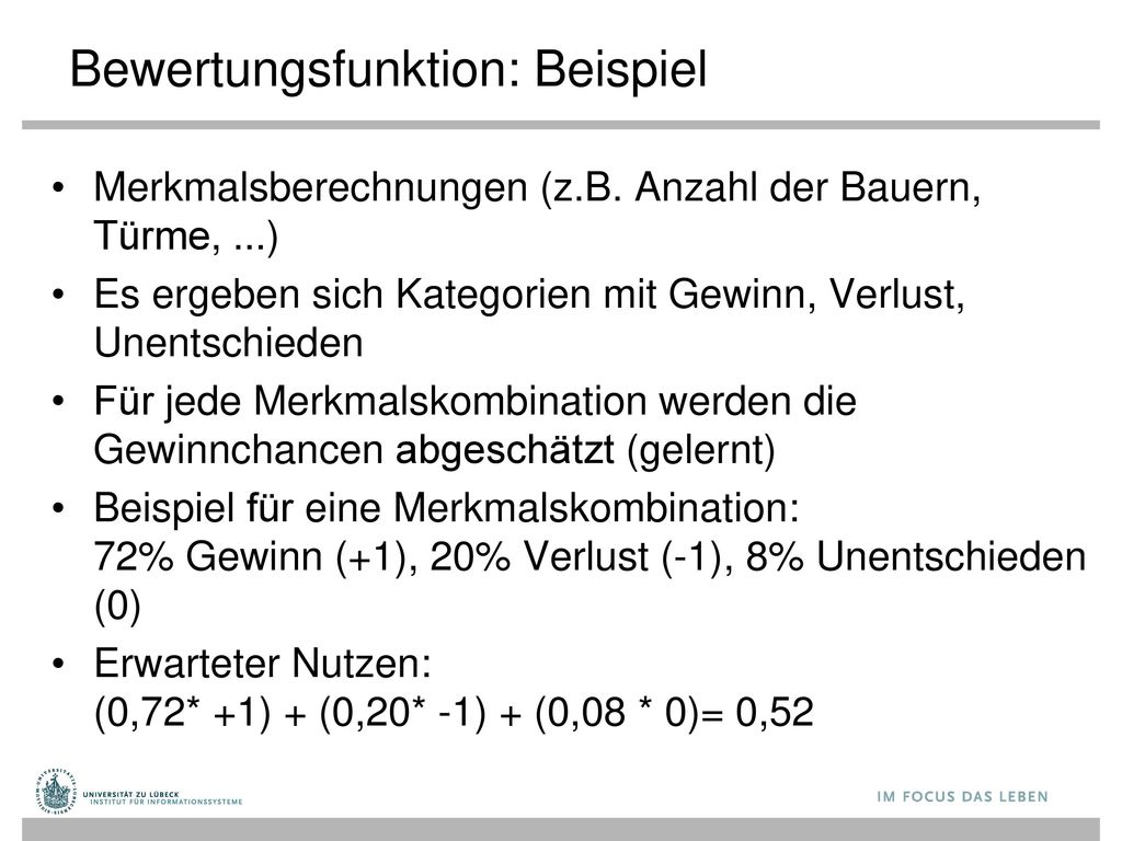Bewertungsfunktion: Beispiel