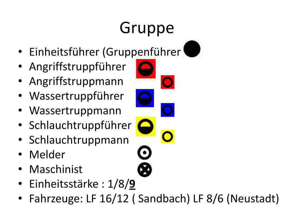 Gruppe Einheitsführer (Gruppenführer) Angriffstruppführer