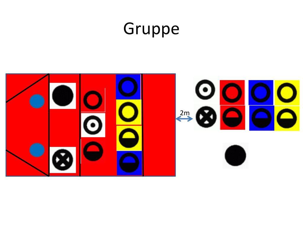 Gruppe 2m