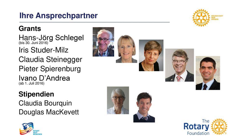 Ihre Ansprechpartner Hans-Jörg Schlegel Iris Studer-Milz