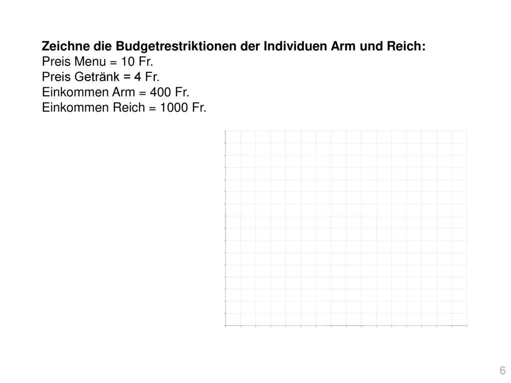 Zeichne die Budgetrestriktionen der Individuen Arm und Reich: