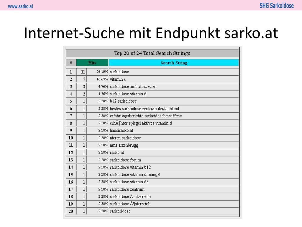 Internet-Suche mit Endpunkt sarko.at