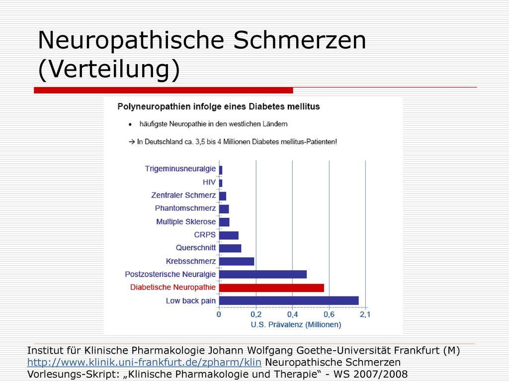 Neuropathische Schmerzen (Verteilung)