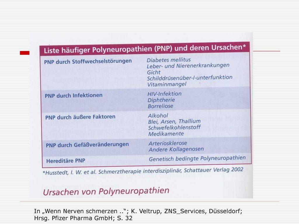 """In """"Wenn Nerven schmerzen .. ; K. Veltrup, ZNS_Services, Düsseldorf;"""