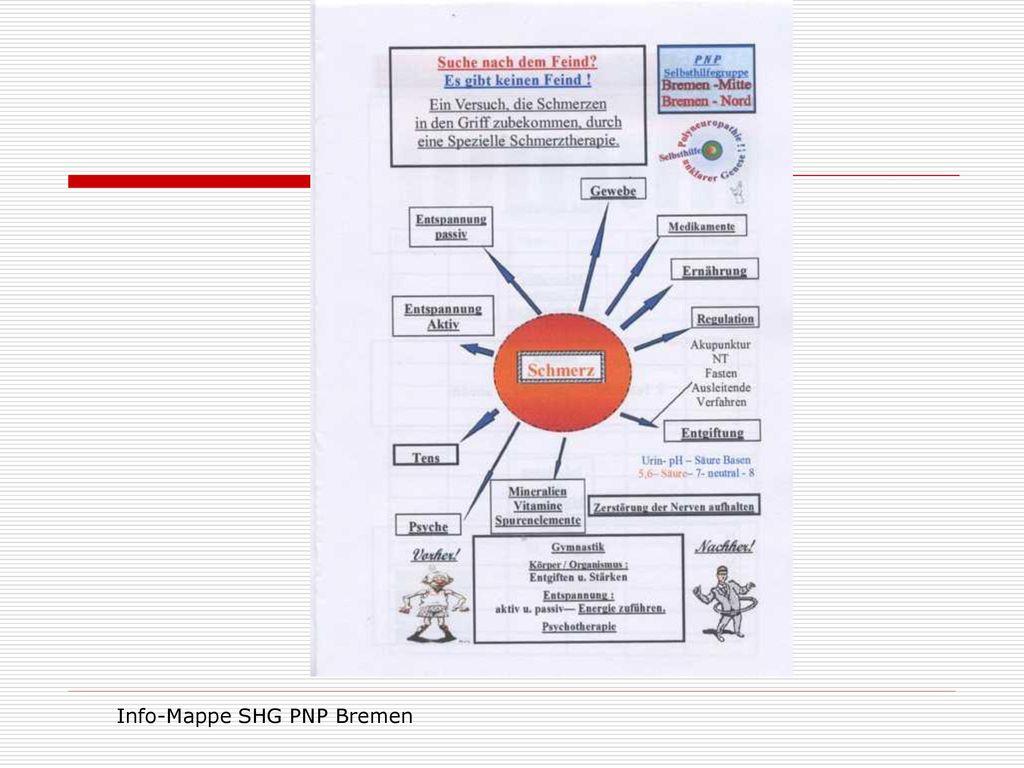 Info-Mappe SHG PNP Bremen
