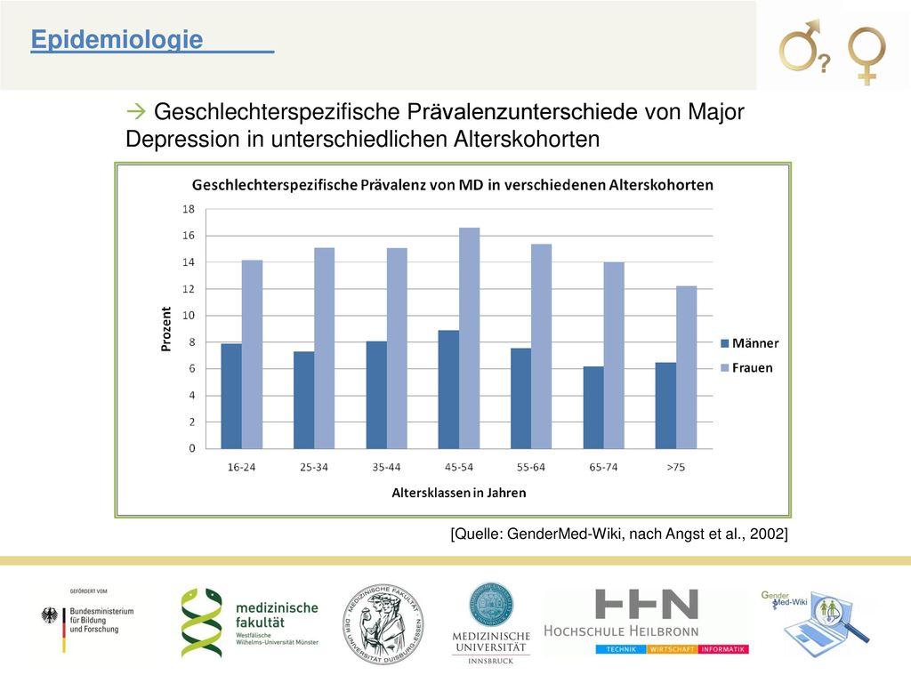 Epidemiologie_____  Geschlechterspezifische Prävalenzunterschiede von Major Depression in unterschiedlichen Alterskohorten.