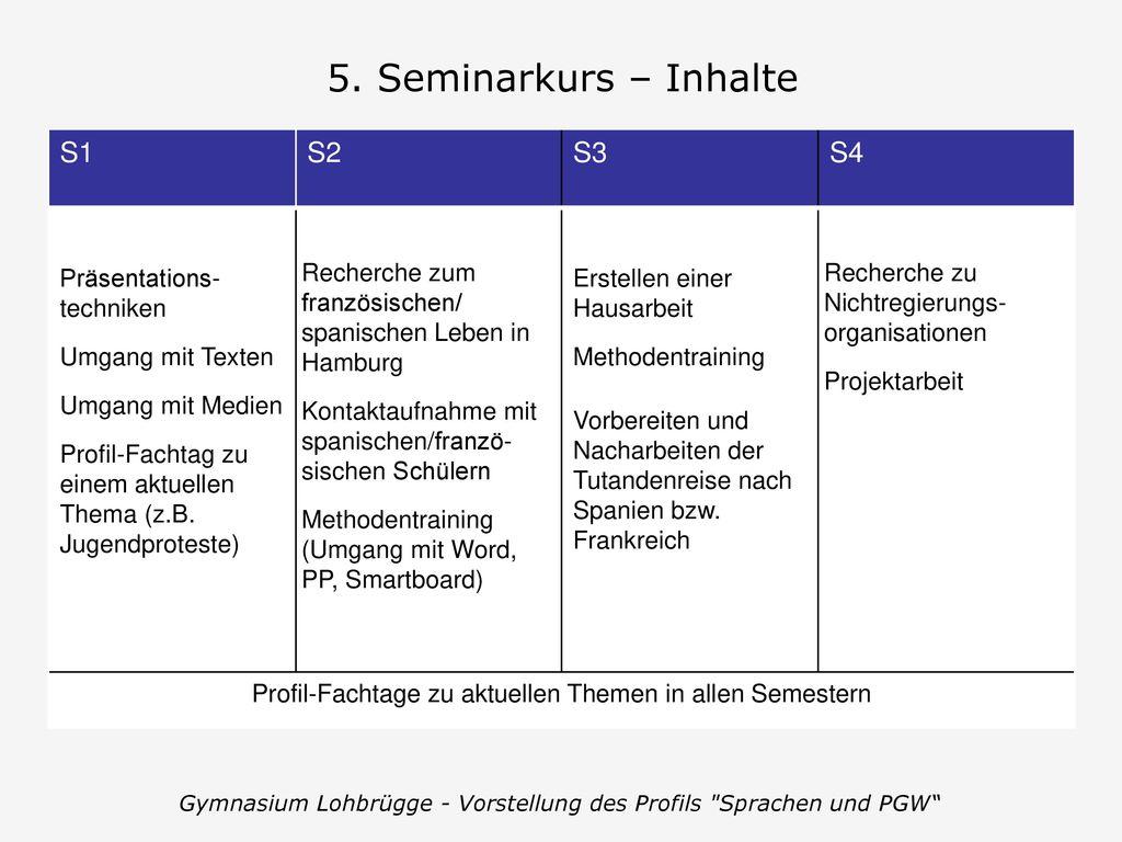 5. Seminarkurs – Inhalte S1 S2 S3 S4 Präsentations- techniken
