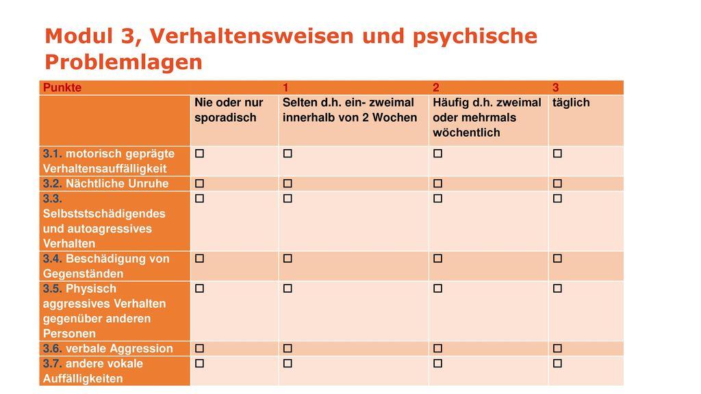 Modul 3, Verhaltensweisen und psychische Problemlagen