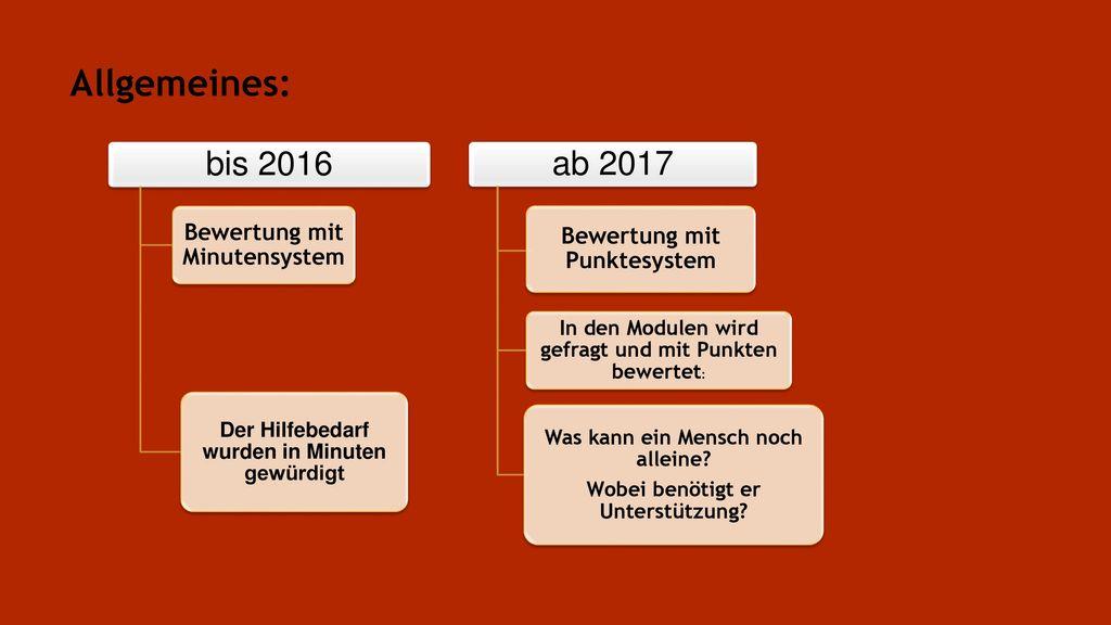 Allgemeines: bis 2016 ab 2017 Bewertung mit Minutensystem