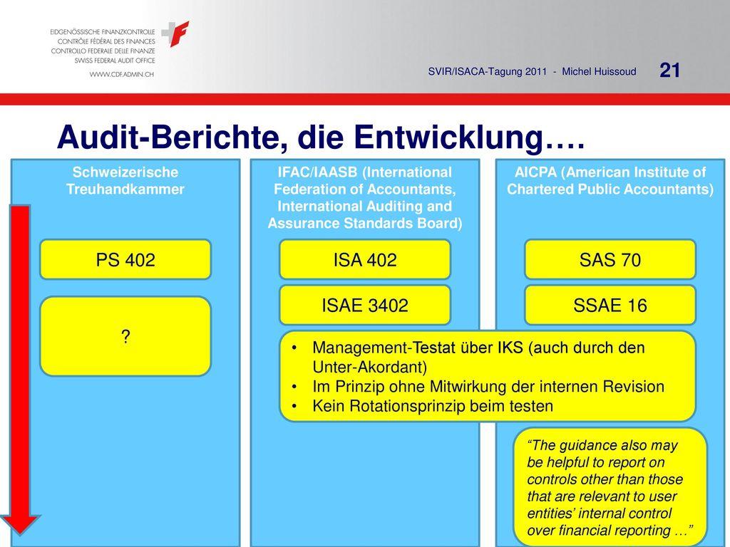 Audit-Berichte, die Entwicklung….