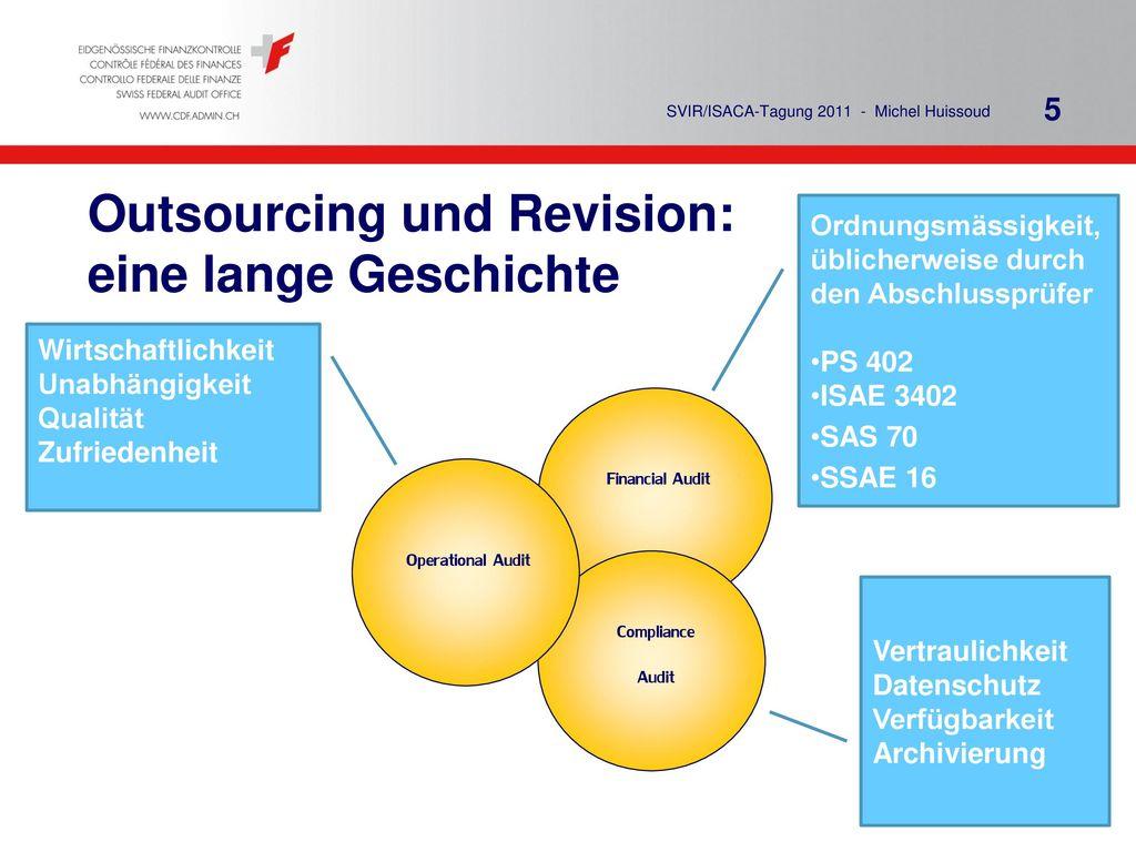 Outsourcing und Revision: eine lange Geschichte
