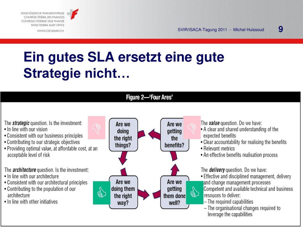 Ein gutes SLA ersetzt eine gute Strategie nicht…
