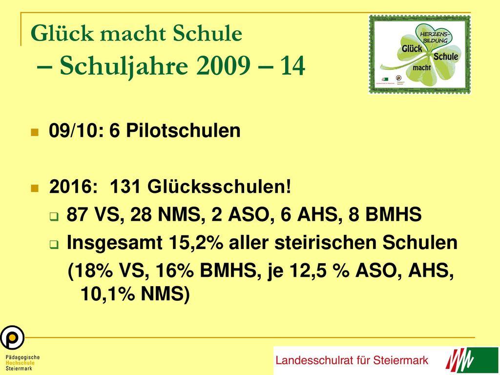 Glück macht Schule – Schuljahre 2009 – 14