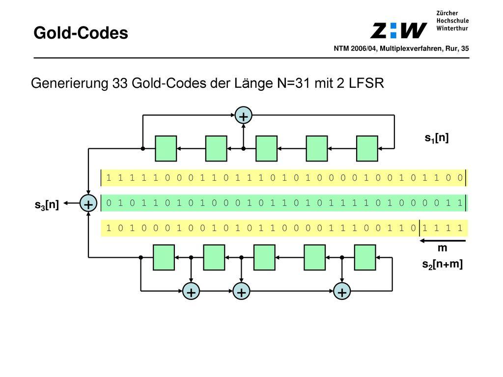 Gold-Codes NTM 2006/04, Multiplexverfahren, Rur, 35. Generierung 33 Gold-Codes der Länge N=31 mit 2 LFSR.