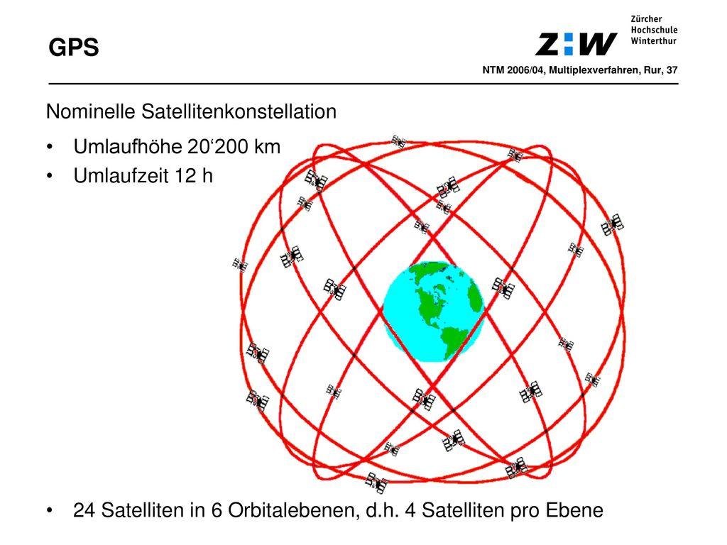 GPS Nominelle Satellitenkonstellation Umlaufhöhe 20'200 km