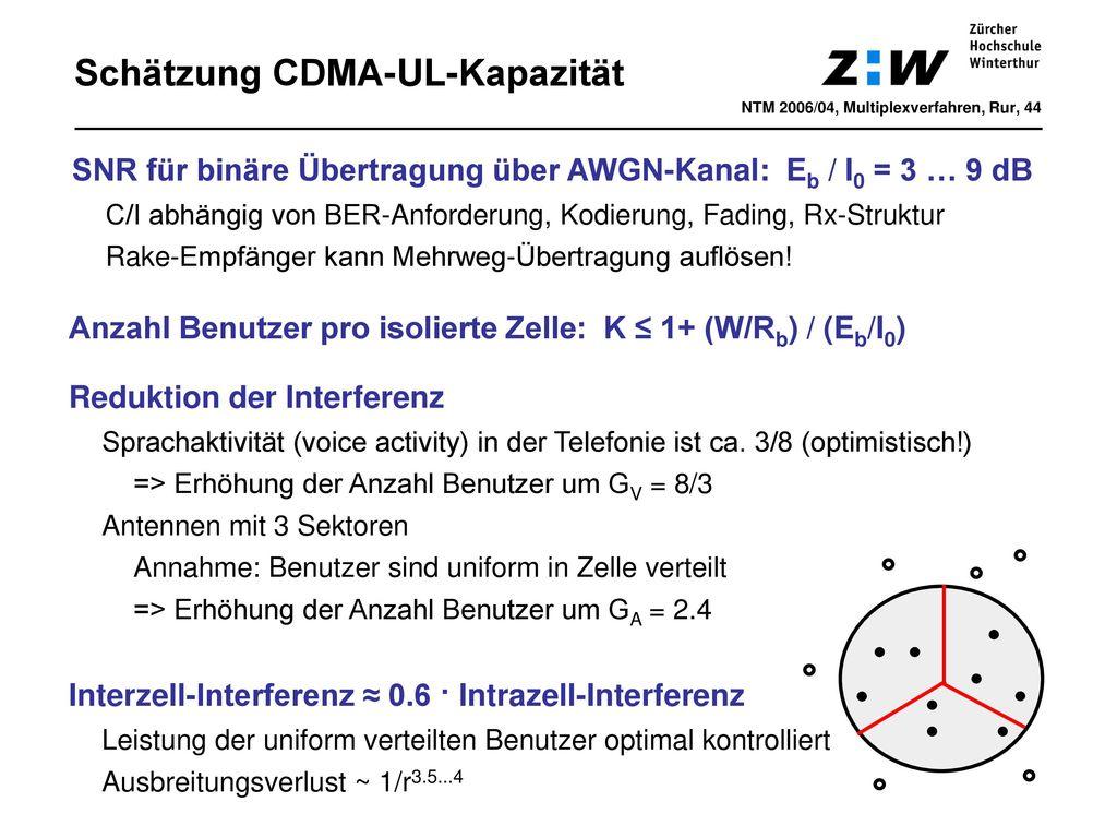 Schätzung CDMA-UL-Kapazität