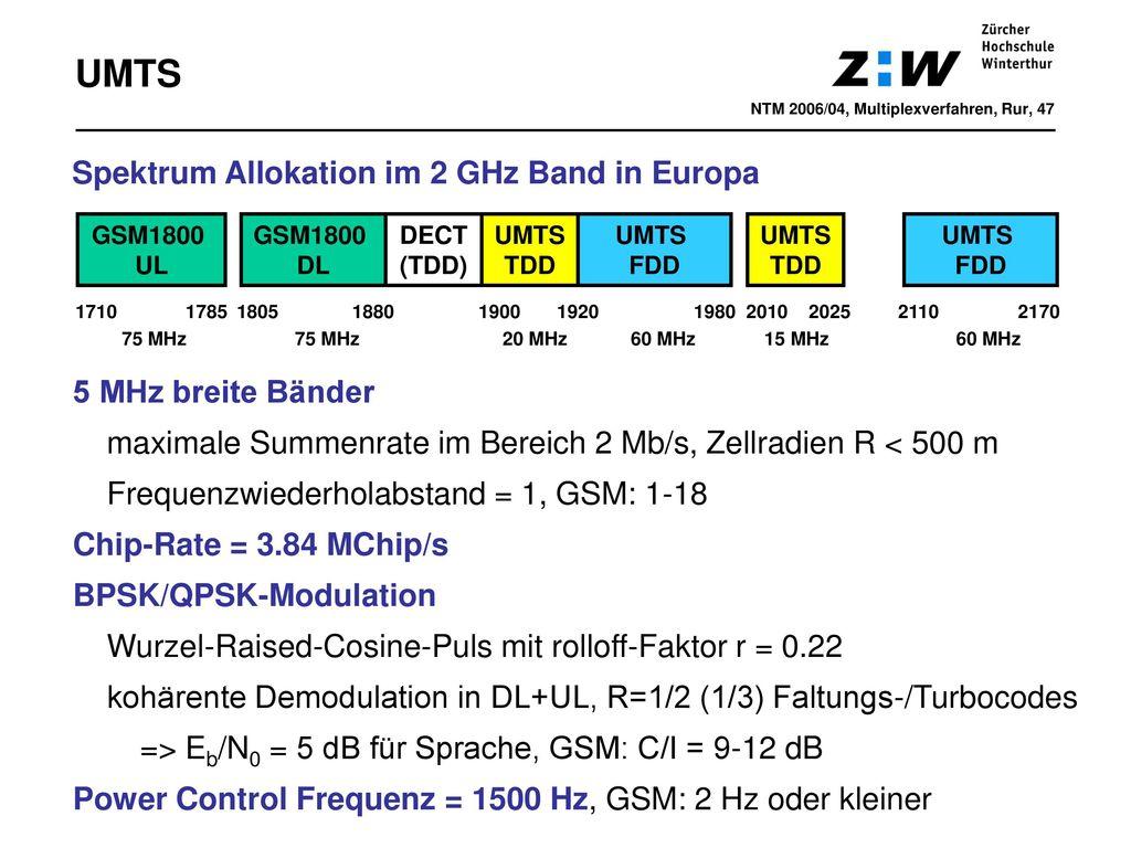 UMTS Spektrum Allokation im 2 GHz Band in Europa 5 MHz breite Bänder