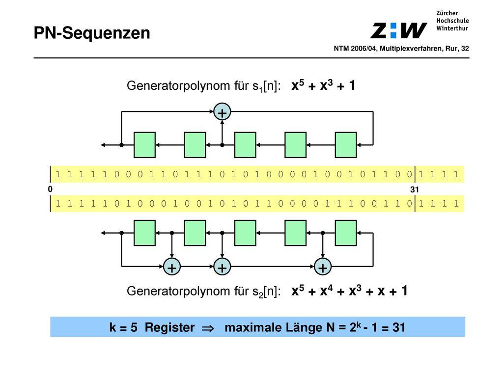 k = 5 Register  maximale Länge N = 2k - 1 = 31