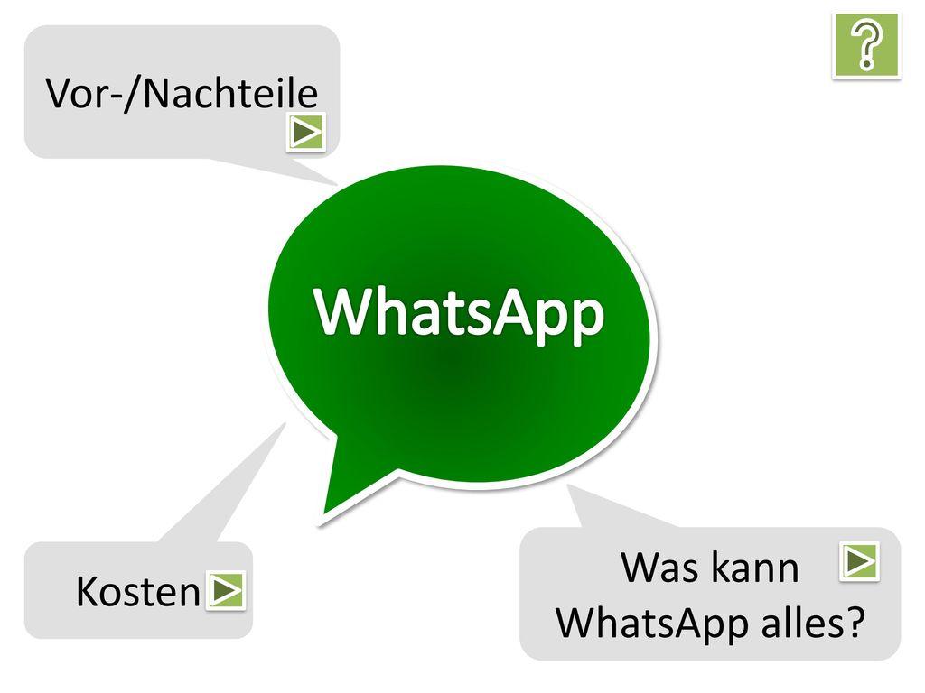 Was kann WhatsApp alles