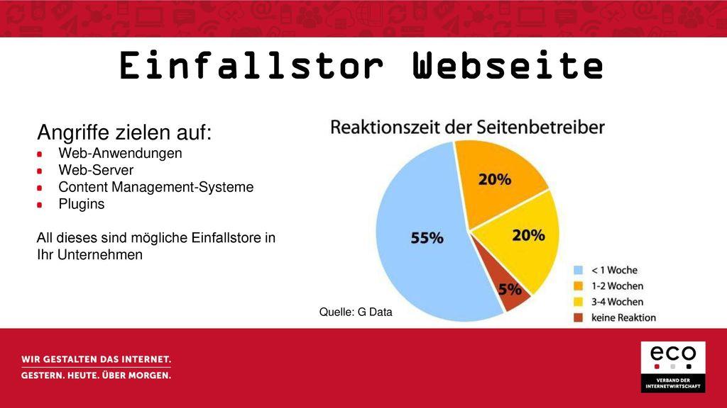 Einfallstor Webseite Angriffe zielen auf: Web-Anwendungen Web-Server