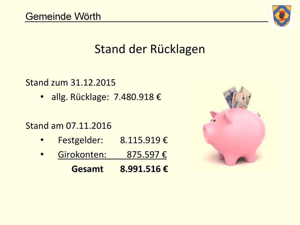 Stand der Rücklagen Stand zum 31.12.2015 allg. Rücklage: 7.480.918 €