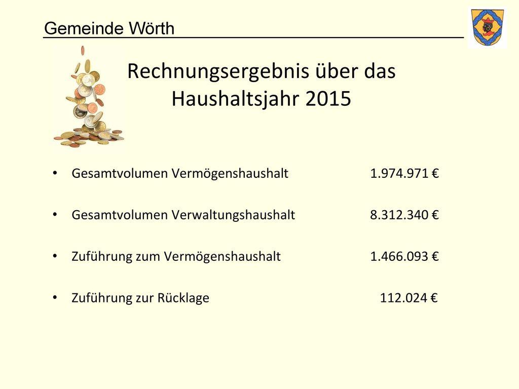 Rechnungsergebnis über das Haushaltsjahr 2015
