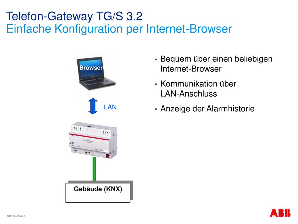 Telefon-Gateway TG/S 3.2 Einfache Konfiguration per Internet-Browser