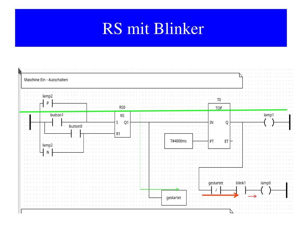 RS mit Blinker